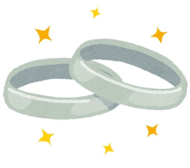 最適な時期はいつ?産後の指輪のサイズ直し