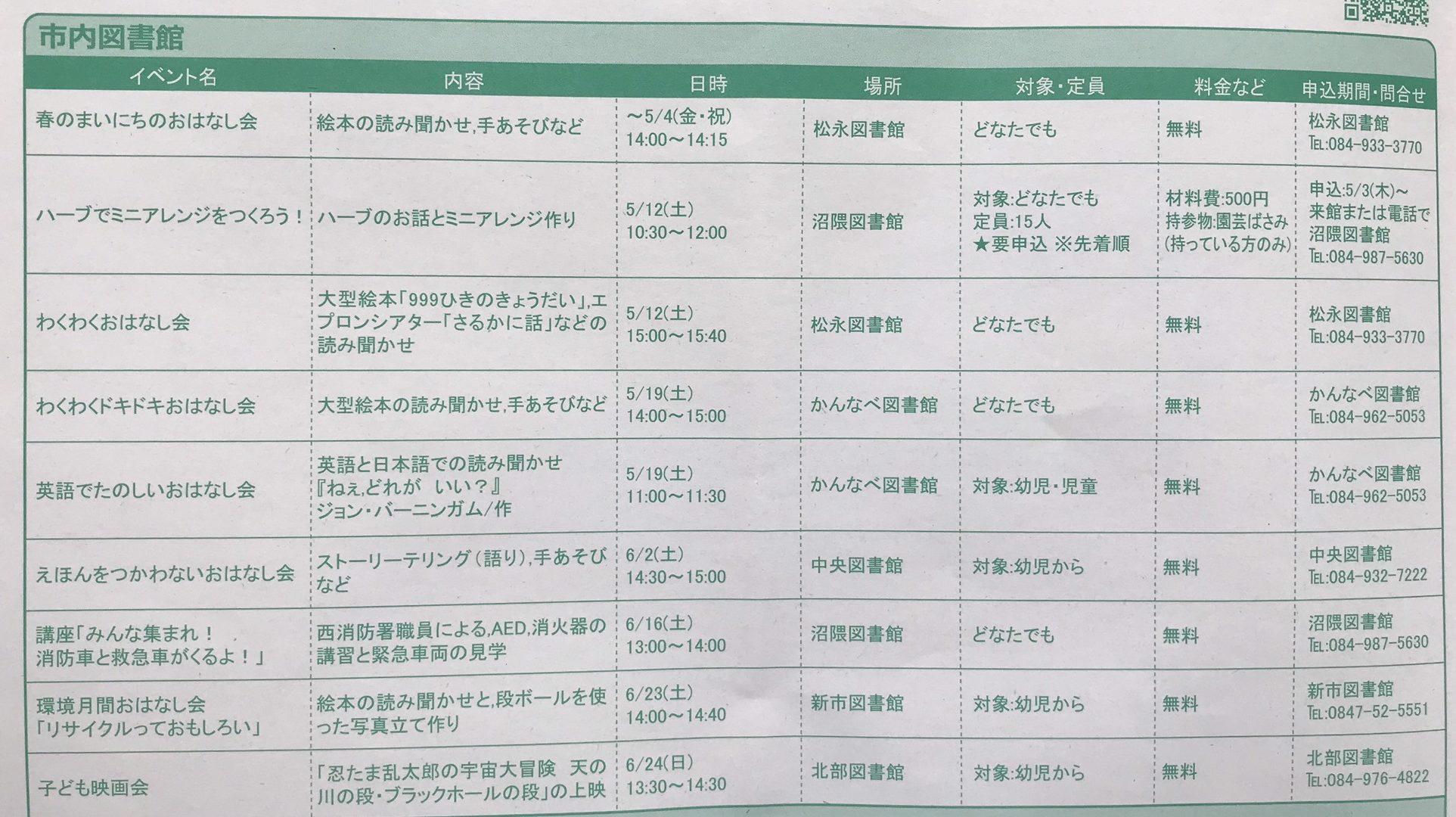 2018年5月・6月 福山市図書館イベント